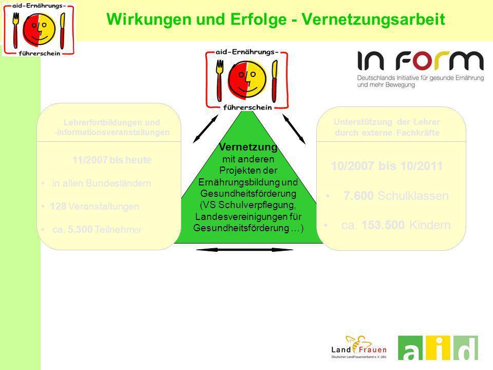 Wirkungen und Erfolge - Vernetzungsarbeit Lehrerfortbildungen und -informationsveranstaltungen 11/2007 bis heute in allen Bundesländern 128 Veranstalt