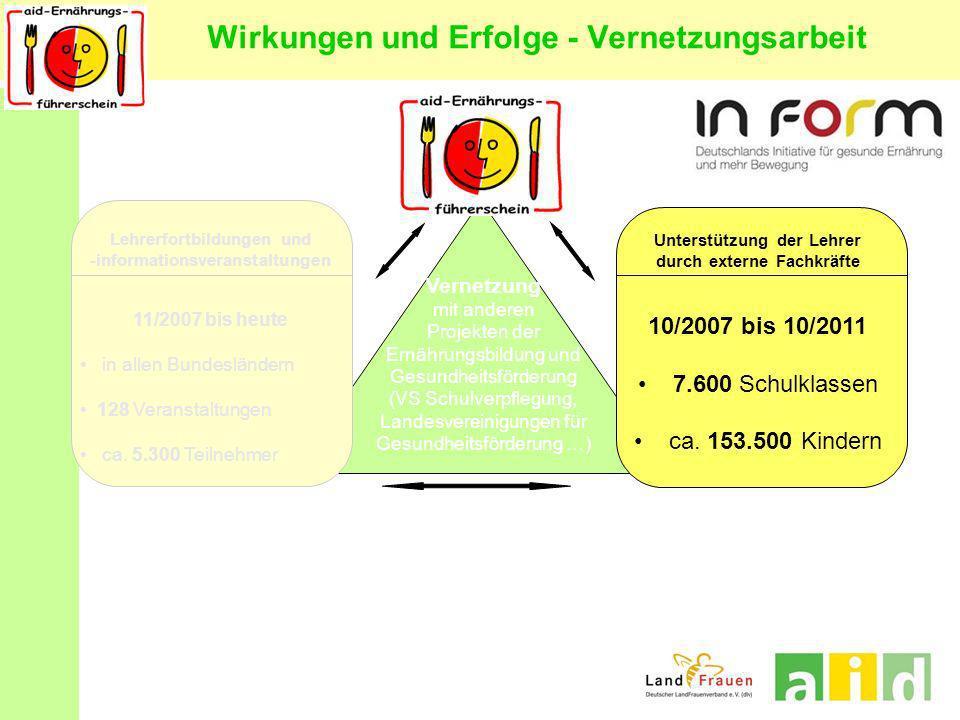 Lehrerfortbildungen und -informationsveranstaltungen 11/2007 bis heute in allen Bundesländern 128 Veranstaltungen ca. 5.300 Teilnehmer Vernetzung mit