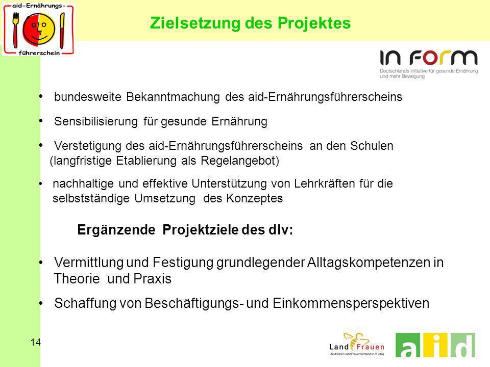 14 Zielsetzung des Projektes bundesweite Bekanntmachung des aid-Ernährungsführerscheins Sensibilisierung für gesunde Ernährung Verstetigung des aid-Er