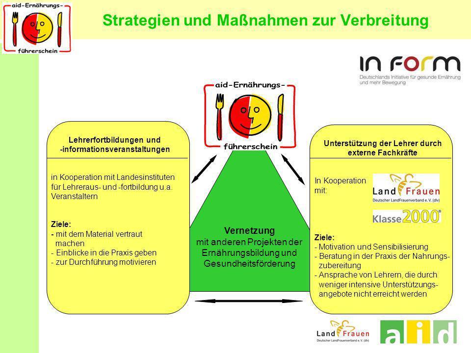 Strategien und Maßnahmen zur Verbreitung Lehrerfortbildungen und -informationsveranstaltungen in Kooperation mit Landesinstituten für Lehreraus- und -