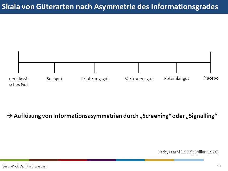 Skala von Güterarten nach Asymmetrie des Informationsgrades Vertr.-Prof. Dr. Tim Engartner 10 neoklassi- sches Gut Potemkingut Erfahrungsgut Vertrauen
