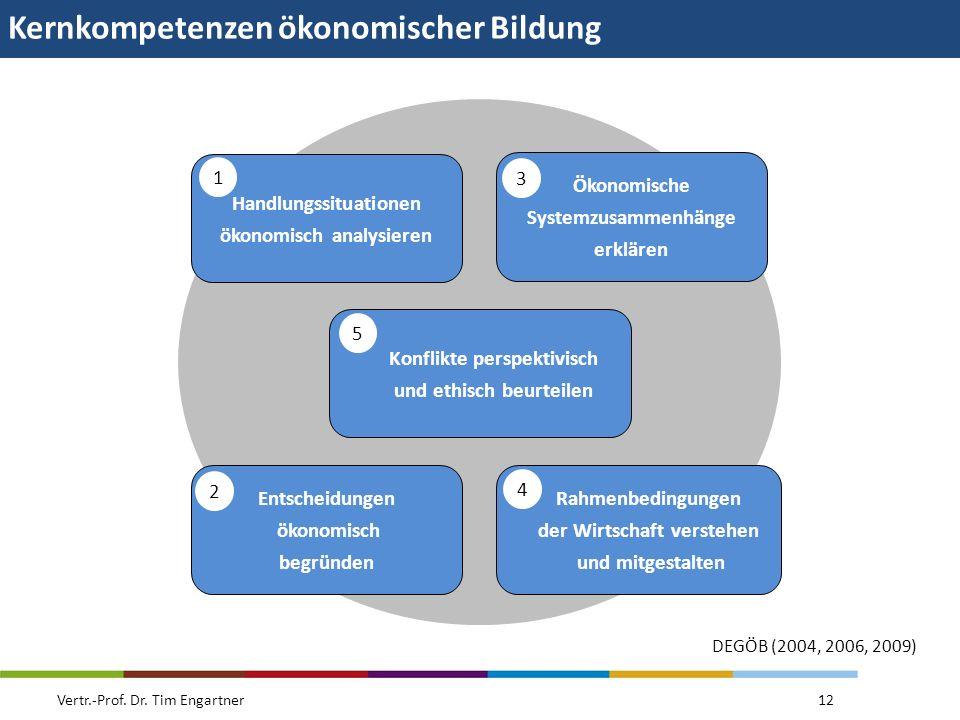 Kernkompetenzen ökonomischer Bildung Vertr.-Prof. Dr. Tim Engartner12 Handlungssituationen ökonomisch analysieren Entscheidungen ökonomisch begründen