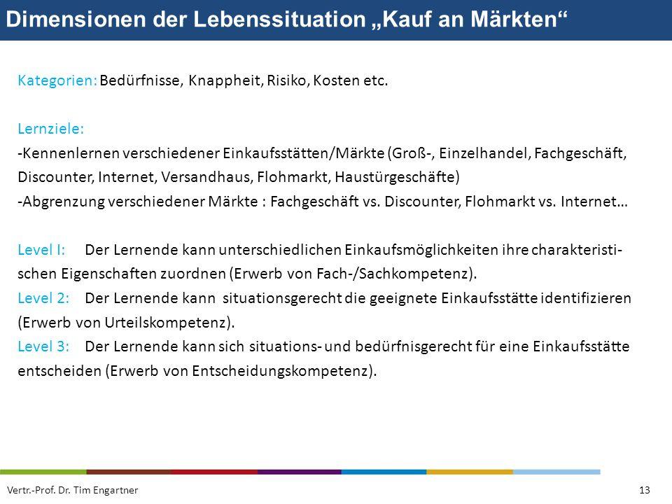 Dimensionen der Lebenssituation Kauf an Märkten Vertr.-Prof. Dr. Tim Engartner13 Kategorien: Bedürfnisse, Knappheit, Risiko, Kosten etc. Lernziele: -K