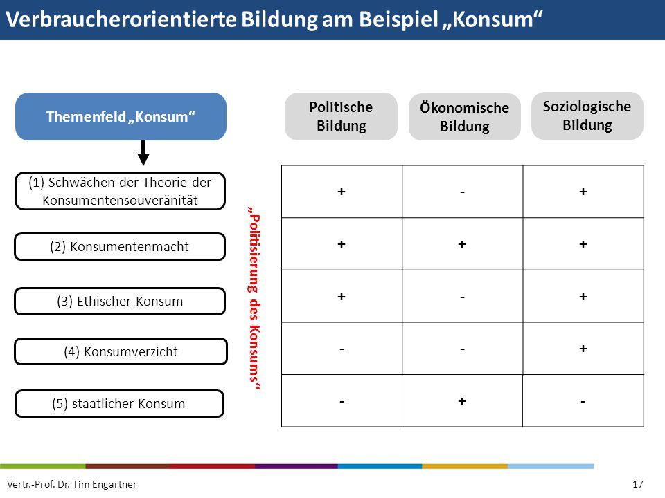 Verbraucherorientierte Bildung am Beispiel Konsum Vertr.-Prof. Dr. Tim Engartner17 Politische Bildung Ökonomische Bildung Soziologische Bildung (2) Ko