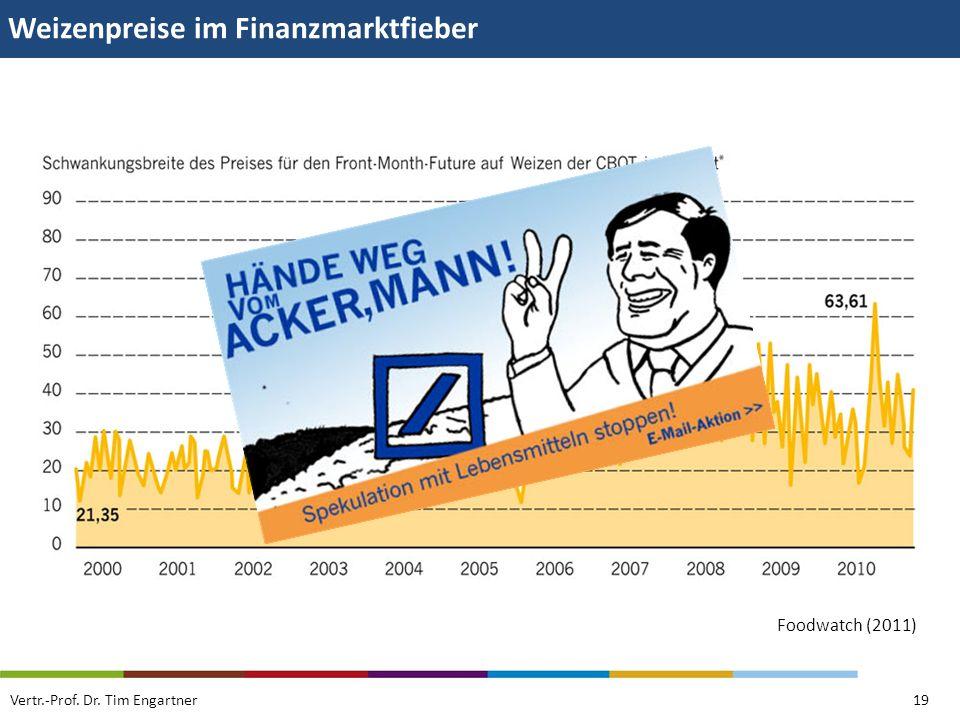Weizenpreise im Finanzmarktfieber Vertr.-Prof. Dr. Tim Engartner19 Foodwatch (2011)