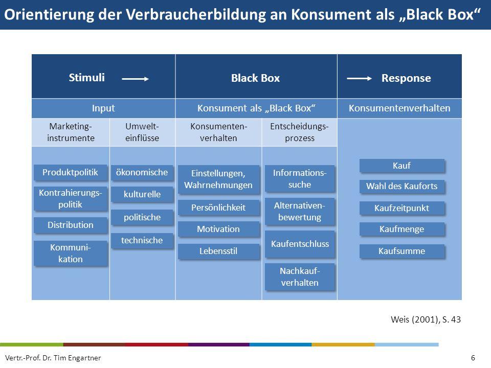 Orientierung der Verbraucherbildung an Konsument als Black Box Vertr.-Prof. Dr. Tim Engartner6 InputKonsument als Black BoxKonsumentenverhalten Market