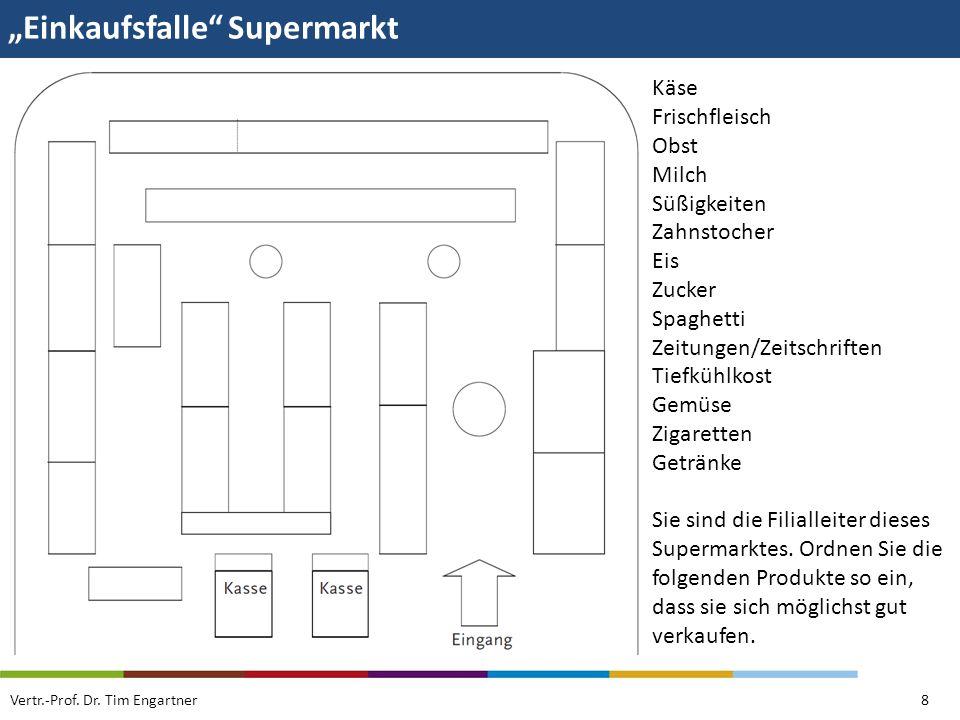 Einkaufsfalle Supermarkt Vertr.-Prof. Dr. Tim Engartner8 Käse Frischfleisch Obst Milch Süßigkeiten Zahnstocher Eis Zucker Spaghetti Zeitungen/Zeitschr