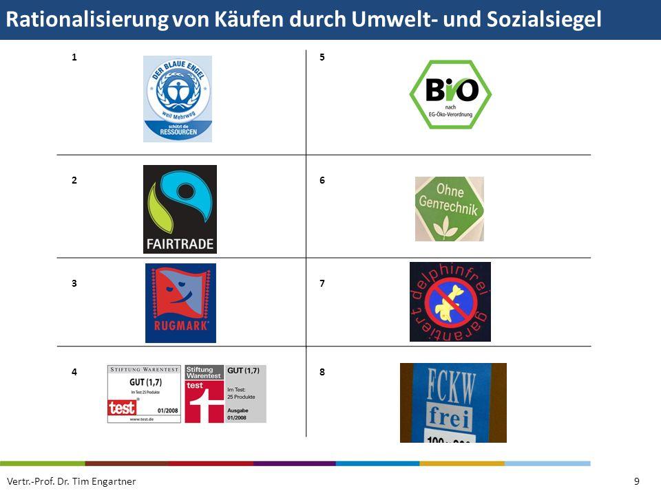 48 Rationalisierung von Käufen durch Umwelt- und Sozialsiegel Vertr.-Prof. Dr. Tim Engartner9 15 26 37
