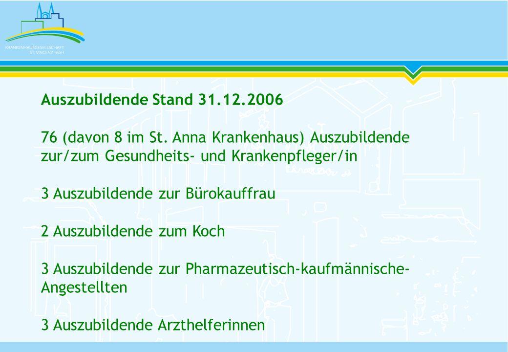 Auszubildende Stand 31.12.2006 76 (davon 8 im St. Anna Krankenhaus) Auszubildende zur/zum Gesundheits- und Krankenpfleger/in 3 Auszubildende zur Bürok