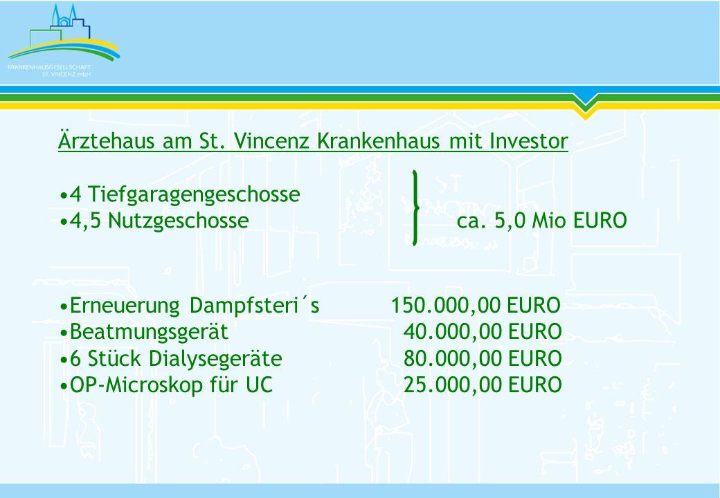 Umgestaltung Gyn Arztdienstgruppe + Kreissaal165.000,00 EURO Fassadensanierung mit neuen Fenstern im Lichthof 90.000,00 EURO Doppelballon-Endoskopie150.000,00 EURO Narkose, Beatmungsgeräte und Monitoring750.000,00 EURO