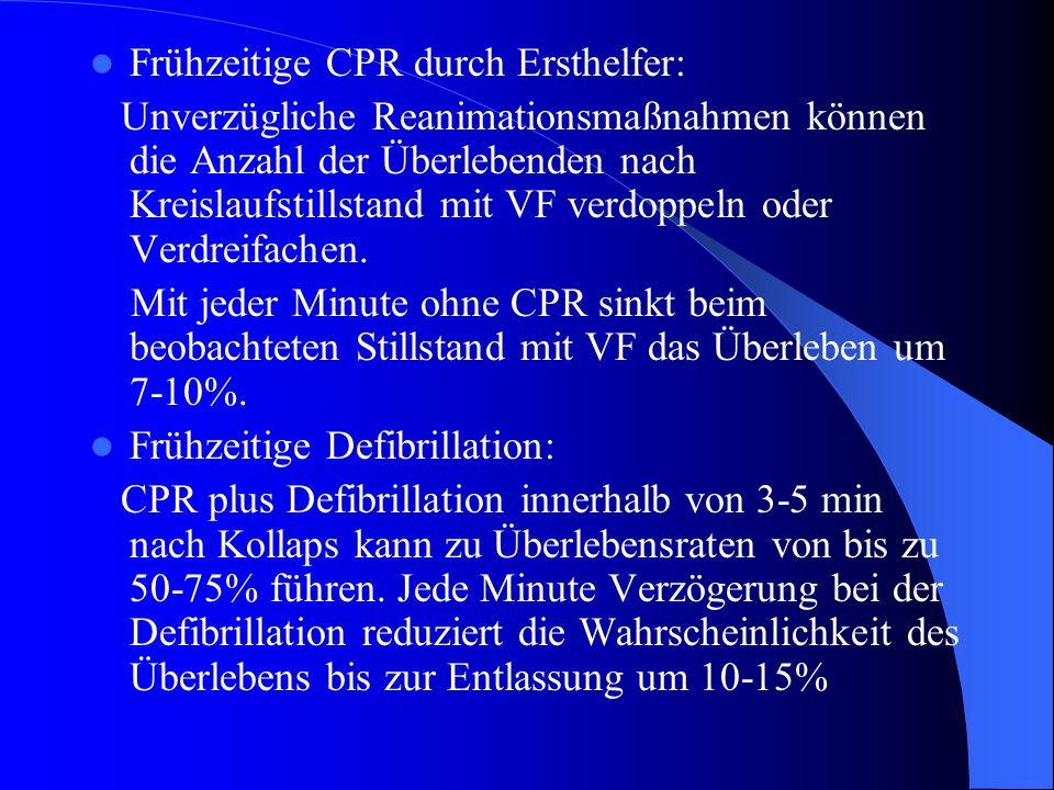 Frühzeitige CPR durch Ersthelfer: Unverzügliche Reanimationsmaßnahmen können die Anzahl der Überlebenden nach Kreislaufstillstand mit VF verdoppeln od