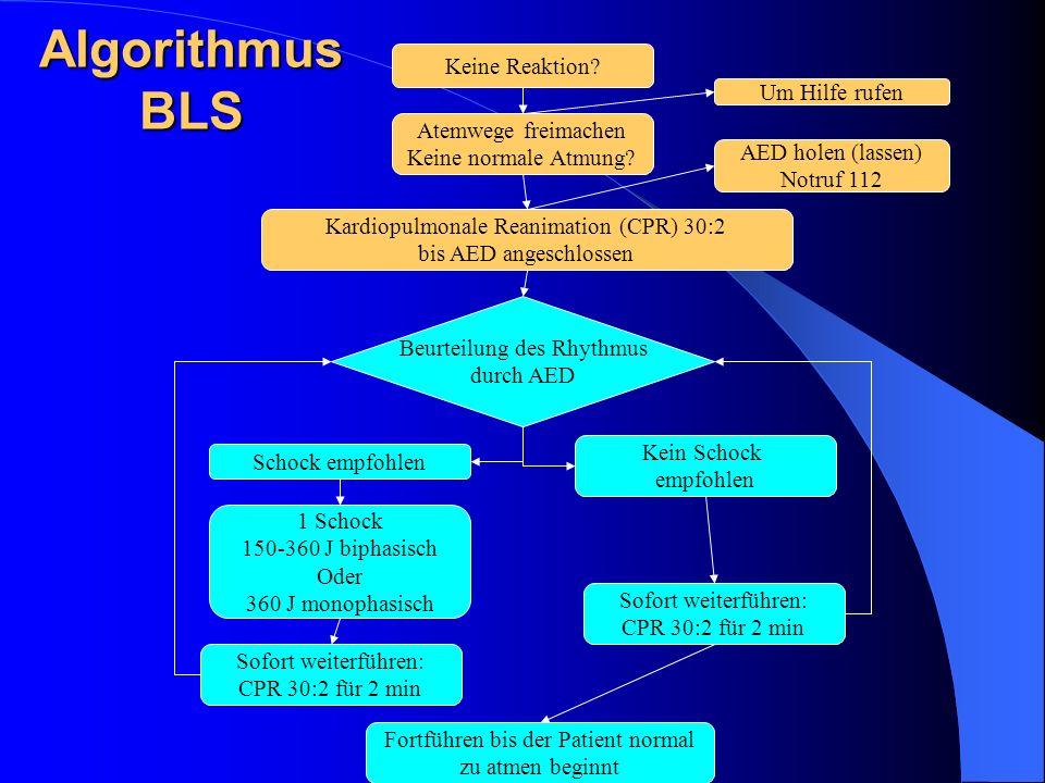 Algorithmus BLS Keine Reaktion? Atemwege freimachen Keine normale Atmung? Kardiopulmonale Reanimation (CPR) 30:2 bis AED angeschlossen Beurteilung des