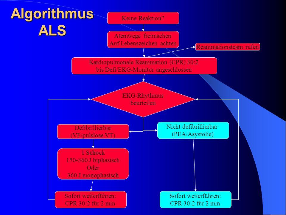 Algorithmus ALS Keine Reaktion? Atemwege freimachen Auf Lebenszeichen achten Kardiopulmonale Reanimation (CPR) 30:2 bis Defi/EKG-Monitor angeschlossen