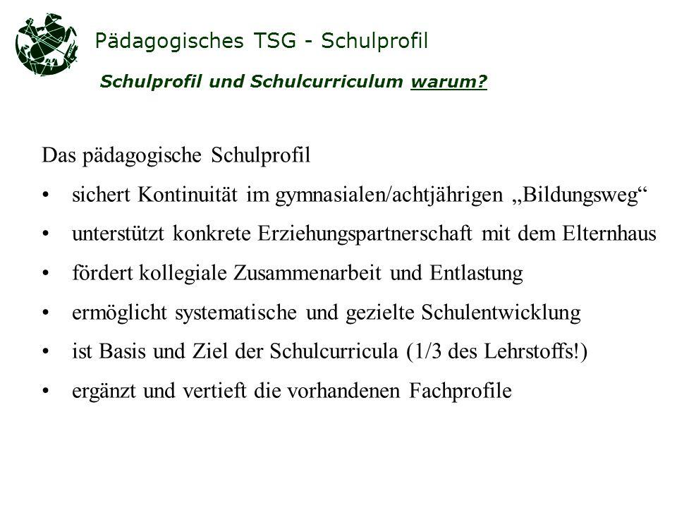 Pädagogisches TSG - Schulprofil Schulprofil und Schulcurriculum warum.