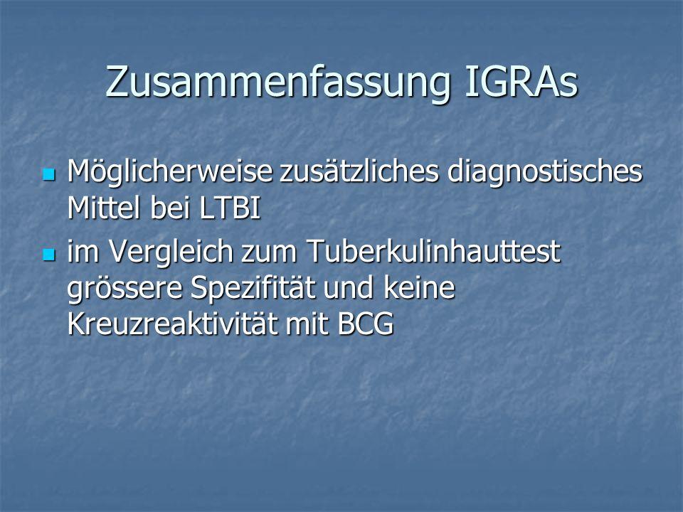 Zusammenfassung IGRAs Möglicherweise zusätzliches diagnostisches Mittel bei LTBI Möglicherweise zusätzliches diagnostisches Mittel bei LTBI im Verglei