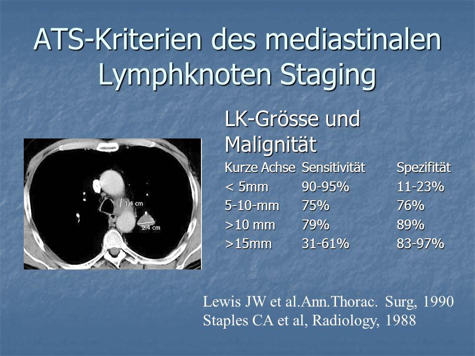 ATS-Kriterien des mediastinalen Lymphknoten Staging LK-Grösse und Malignität LK-Grösse und Malignität Kurze AchseSensitivitätSpezifität Kurze AchseSen