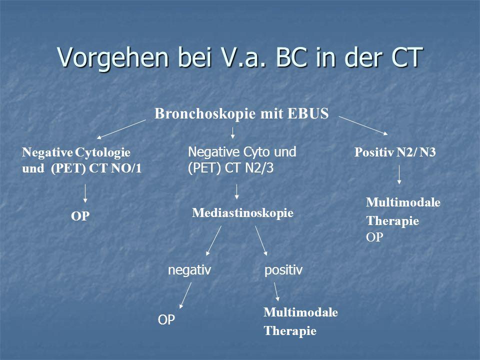 Vorgehen bei V.a. BC in der CT Bronchoskopie mit EBUS Multimodale Therapie OP Positiv N2/ N3 Negative Cytologie und (PET) CT NO/1 Mediastinoskopie OP