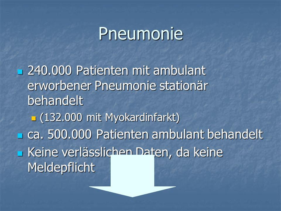 Pneumonie 240.000 Patienten mit ambulant erworbener Pneumonie stationär behandelt 240.000 Patienten mit ambulant erworbener Pneumonie stationär behand
