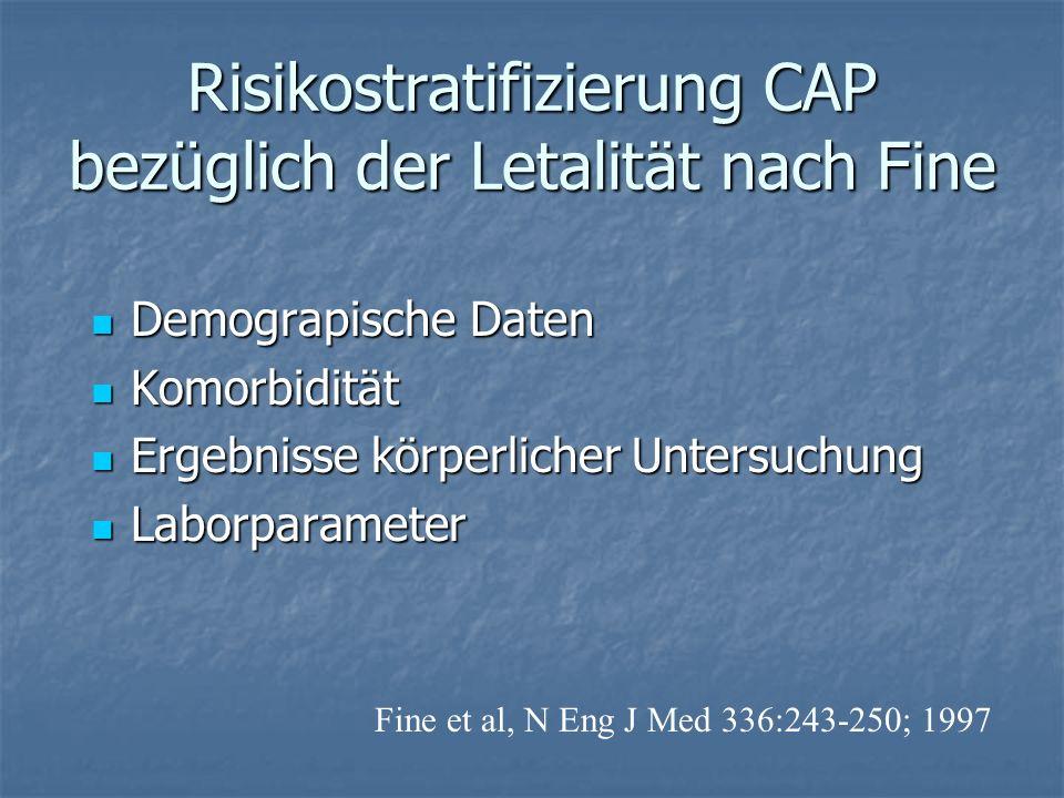 Risikostratifizierung CAP bezüglich der Letalität nach Fine Demograpische Daten Demograpische Daten Komorbidität Komorbidität Ergebnisse körperlicher