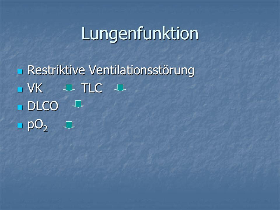 Lungenfunktion Restriktive Ventilationsstörung Restriktive Ventilationsstörung VK TLC VK TLC DLCO DLCO pO 2 pO 2