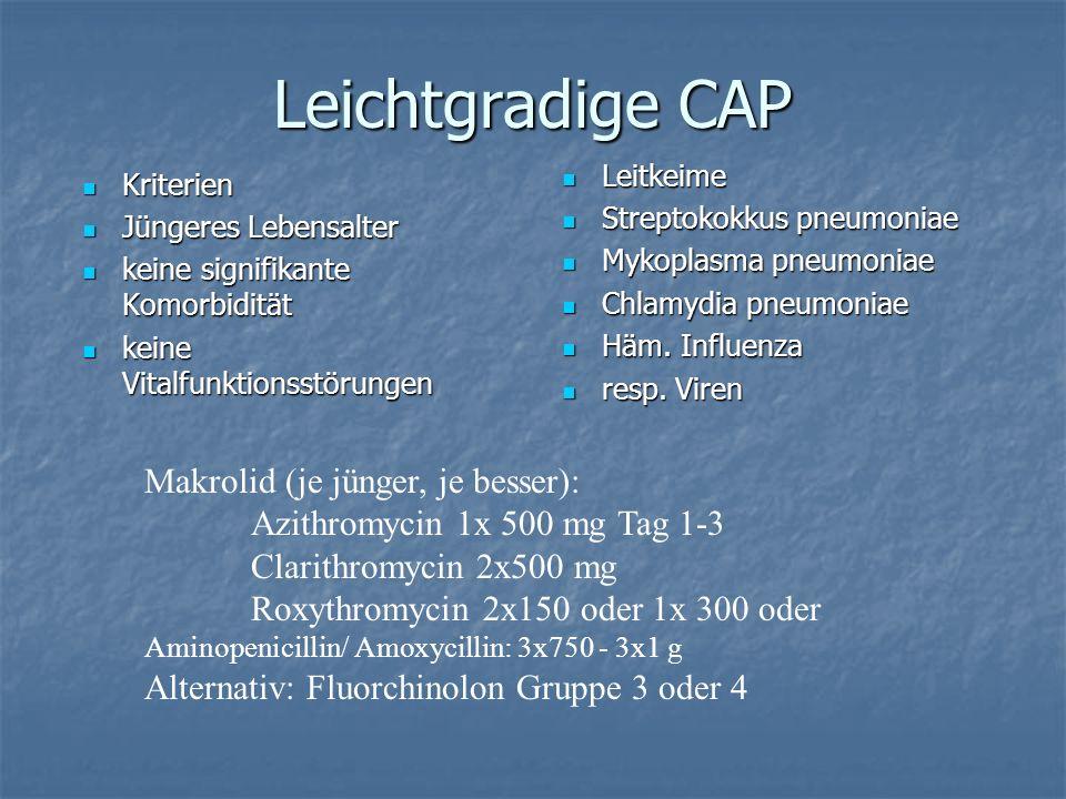Leichtgradige CAP Kriterien Kriterien Jüngeres Lebensalter Jüngeres Lebensalter keine signifikante Komorbidität keine signifikante Komorbidität keine