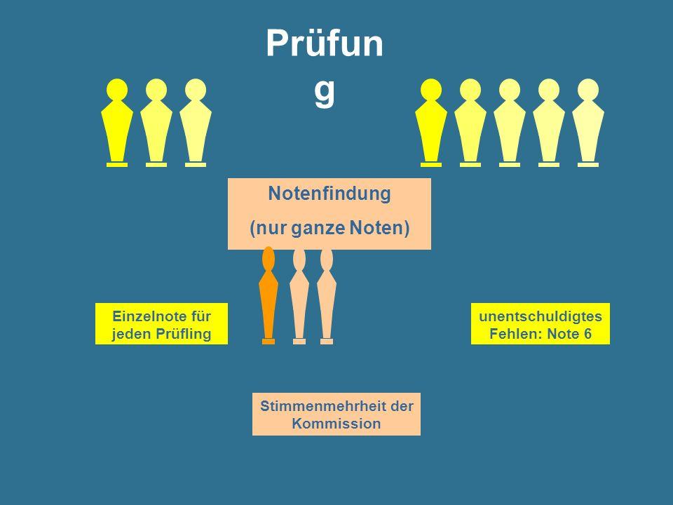Stimmenmehrheit der Kommission Notenfindung (nur ganze Noten) Einzelnote für jeden Prüfling unentschuldigtes Fehlen: Note 6 Prüfun g