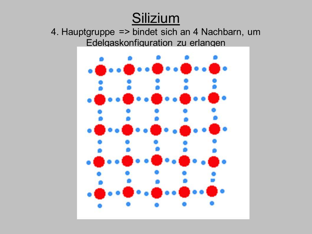 Silizium 4. Hauptgruppe => bindet sich an 4 Nachbarn, um Edelgaskonfiguration zu erlangen