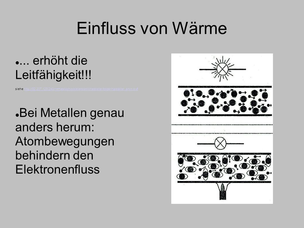 Einfluss von Wärme... erhöht die Leitfähigkeit!!! siehe http://82.207.129.240/~ernesti/physik/elektronik/halbleiter/bilder/halbleiter_anim.swfhttp://8