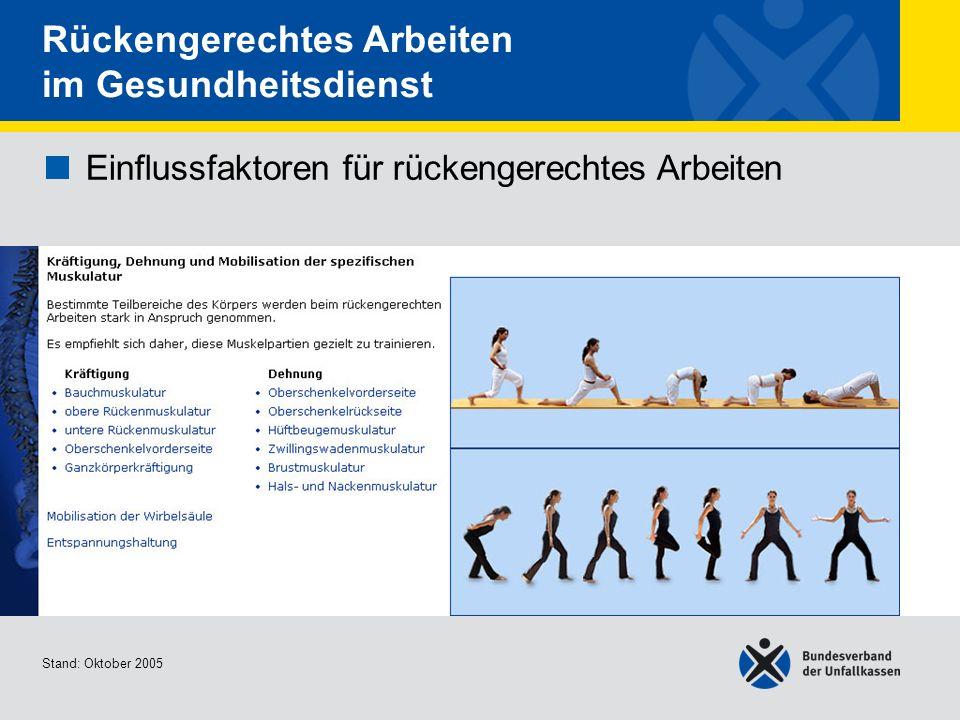 Einflussfaktoren für rückengerechtes Arbeiten Kräftigung, Dehnung und Mobilisation der spezifischen Muskulatur Stand: Oktober 2005 Rückengerechtes Arb