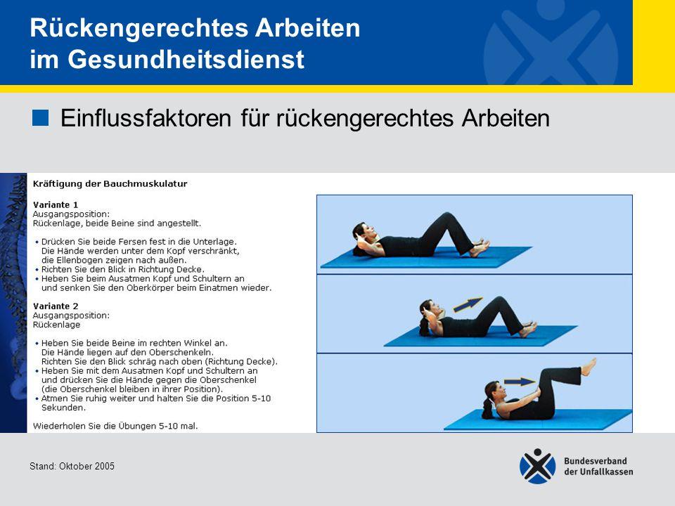 Einflussfaktoren für rückengerechtes Arbeiten Kräftigung der Bauchmuskulatur Stand: Oktober 2005 Rückengerechtes Arbeiten im Gesundheitsdienst Einflus