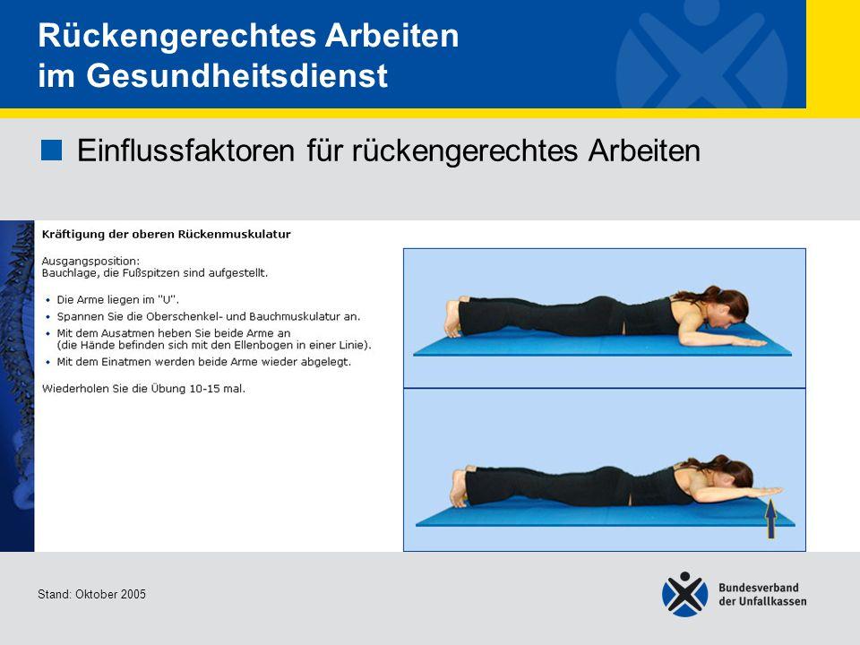 Einflussfaktoren für rückengerechtes Arbeiten Kräftigung der oberen Rückenmuskulatur Stand: Oktober 2005 Rückengerechtes Arbeiten im Gesundheitsdienst