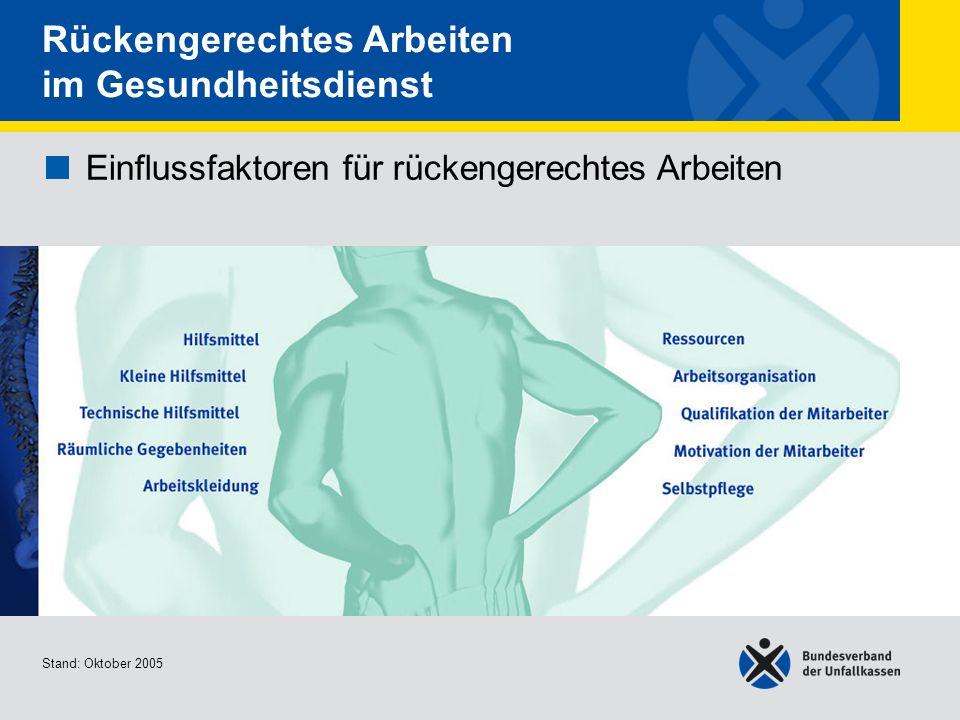 Einflussfaktoren für rückengerechtes Arbeiten Selbstpflege Stand: Oktober 2005 Rückengerechtes Arbeiten im Gesundheitsdienst Einflussfaktoren für rückengerechtes Arbeiten