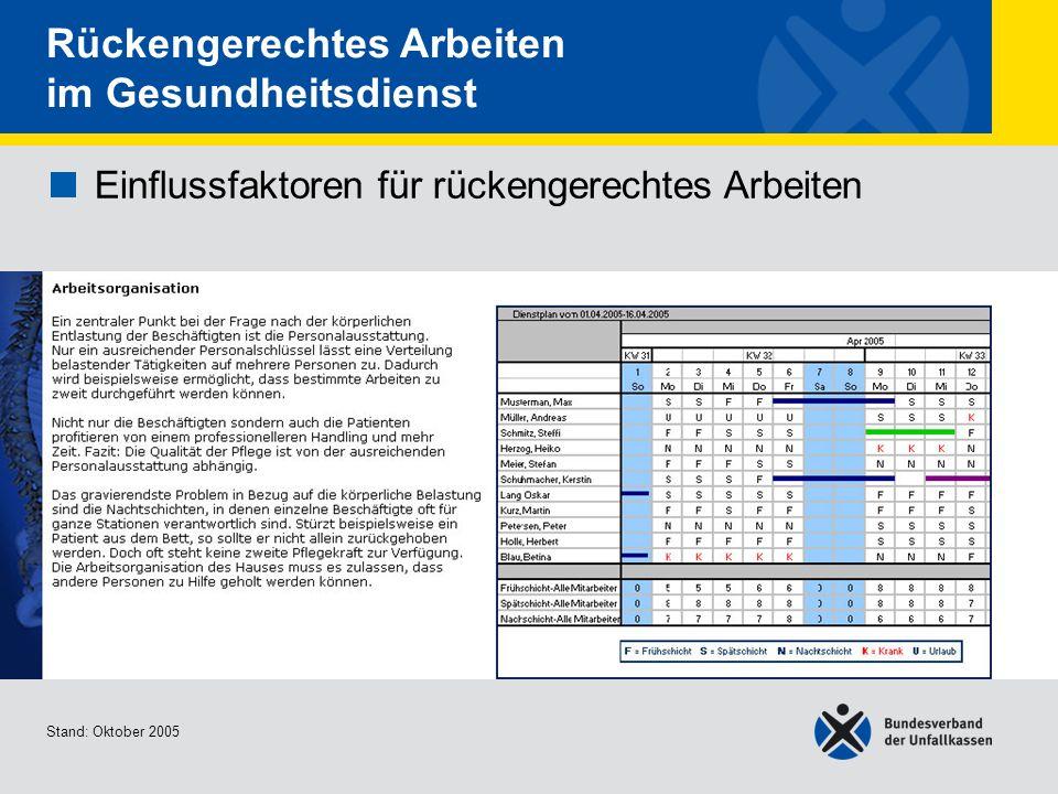 Einflussfaktoren für rückengerechtes Arbeiten Ressourcen Stand: Oktober 2005 Rückengerechtes Arbeiten im Gesundheitsdienst Einflussfaktoren für rückengerechtes Arbeiten