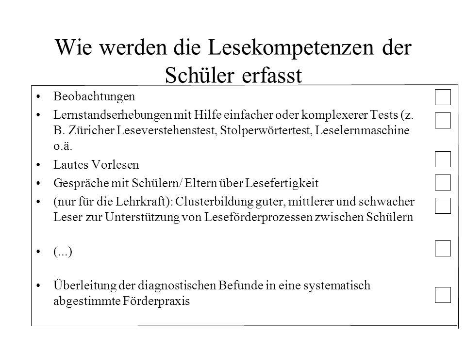 Wie werden die Lesekompetenzen der Schüler erfasst Beobachtungen Lernstandserhebungen mit Hilfe einfacher oder komplexerer Tests (z. B. Züricher Lesev