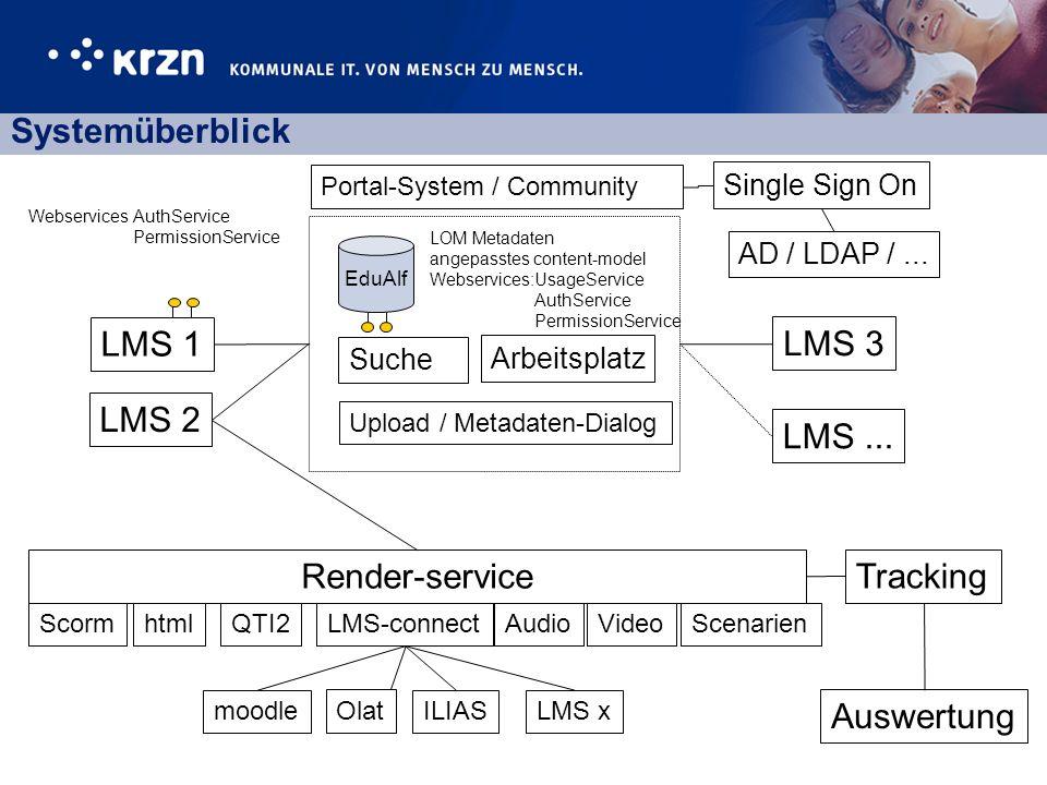 LMS 1 LMS 3 LMS... EduAlf Render-service VideoScormQTI2 moodle Olat LMS xILIAS LMS-connecthtml Suche Arbeitsplatz Portal-System / Community Tracking A