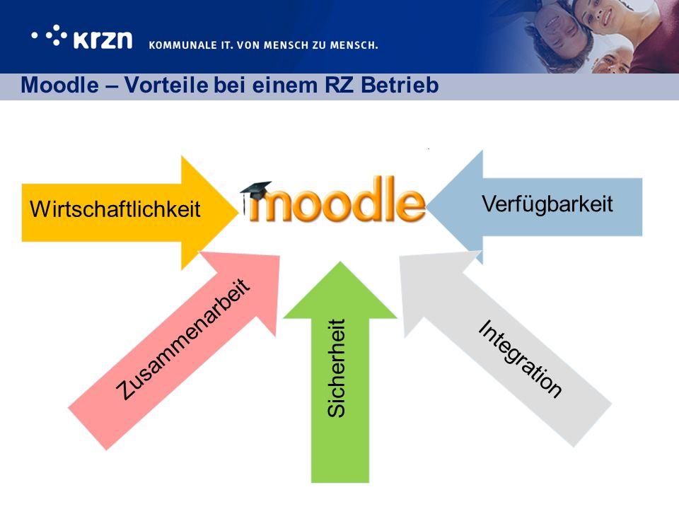 Moodle – Vorteile bei einem RZ Betrieb Wirtschaftlichkeit Verfügbarkeit Sicherheit Integration Zusammenarbeit