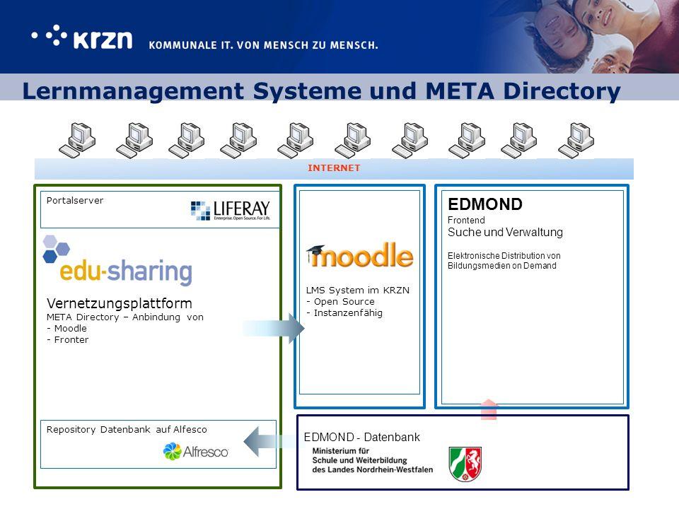 Lernmanagement Systeme und META Directory LMS System im KRZN - Open Source - Instanzenfähig Vernetzungsplattform META Directory – Anbindung von - Mood