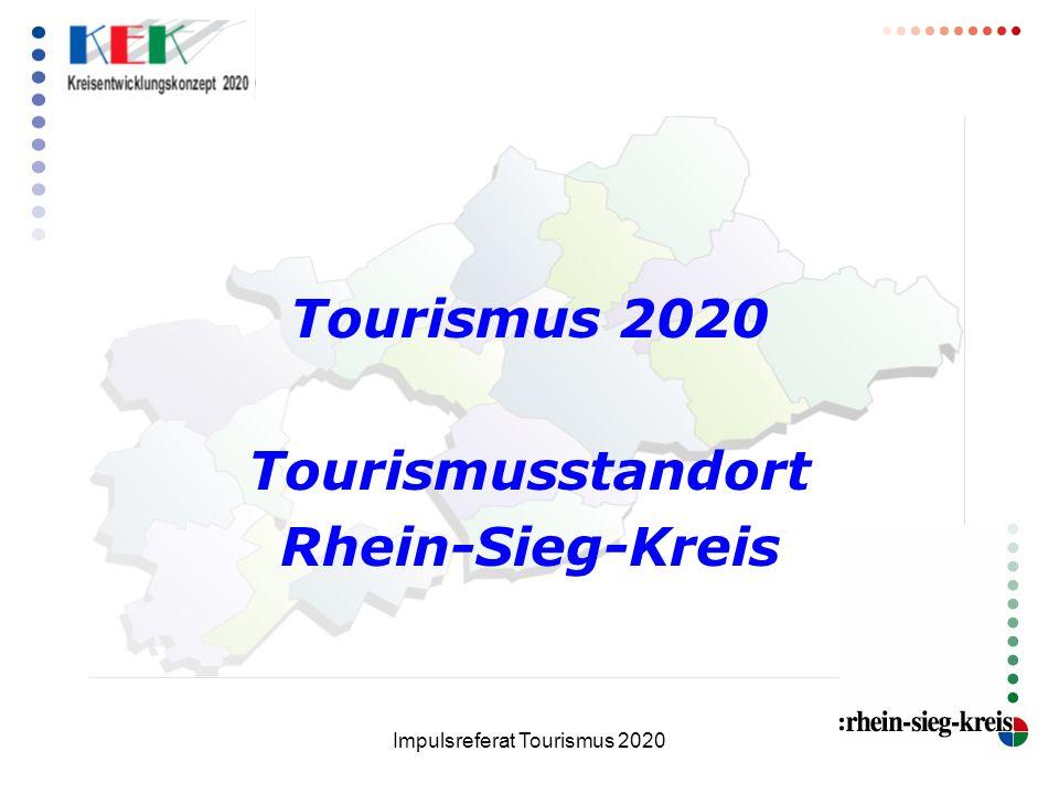 Impulsreferat Tourismus 2020 Zahlen, Daten, Fakten 2007 170 Betriebe 8.913 Betten 544.942 Gäste ( + 6,5 % gegenüber Vorjahr) 1.145.825 Übernachtungen (+5,5 % gegenüber Vorjahr) 34,9 % durchschnittl.
