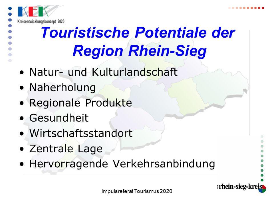 Impulsreferat Tourismus 2020 Touristische Potentiale der Region Rhein-Sieg Natur- und Kulturlandschaft Naherholung Regionale Produkte Gesundheit Wirts