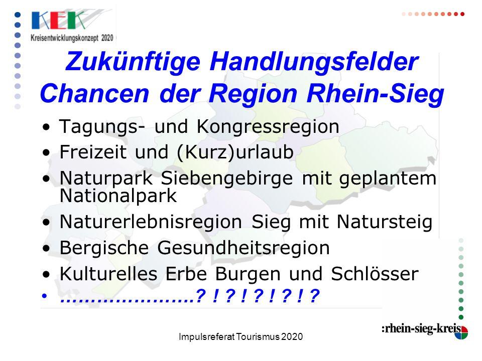Impulsreferat Tourismus 2020 Zukünftige Handlungsfelder Chancen der Region Rhein-Sieg Tagungs- und Kongressregion Freizeit und (Kurz)urlaub Naturpark