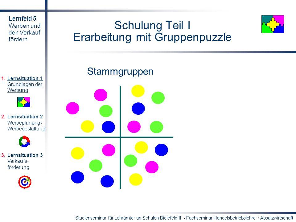 Studienseminar für Lehrämter an Schulen Bielefeld II - Fachseminar Handelsbetriebslehre / Absatzwirtschaft Schulung Teil I Erarbeitung mit Gruppenpuzz