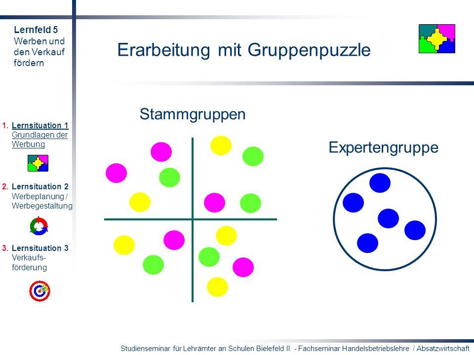 Studienseminar für Lehrämter an Schulen Bielefeld II - Fachseminar Handelsbetriebslehre / Absatzwirtschaft Erarbeitung mit Gruppenpuzzle Stammgruppen