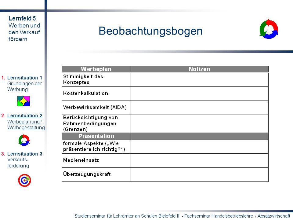 Studienseminar für Lehrämter an Schulen Bielefeld II - Fachseminar Handelsbetriebslehre / Absatzwirtschaft Beobachtungsbogen 1.Lernsituation 1 Grundla