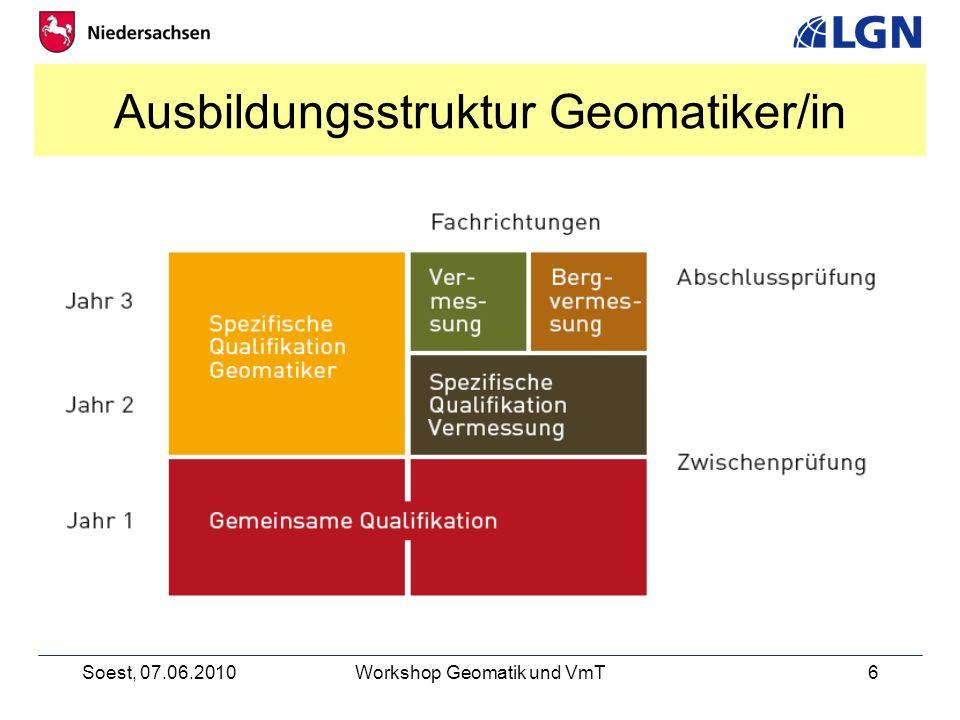 Soest, 07.06.2010Workshop Geomatik und VmT6 Ausbildungsstruktur Geomatiker/in