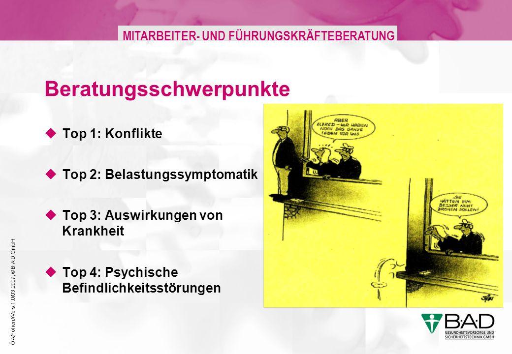 ÖA/Folien//Vers.1.0/03.2007, © B·A·D GmbH MITARBEITER- UND FÜHRUNGSKRÄFTEBERATUNG Beratungsschwerpunkte Top 1: Konflikte Top 2: Belastungssymptomatik Top 3: Auswirkungen von Krankheit Top 4: Psychische Befindlichkeitsstörungen