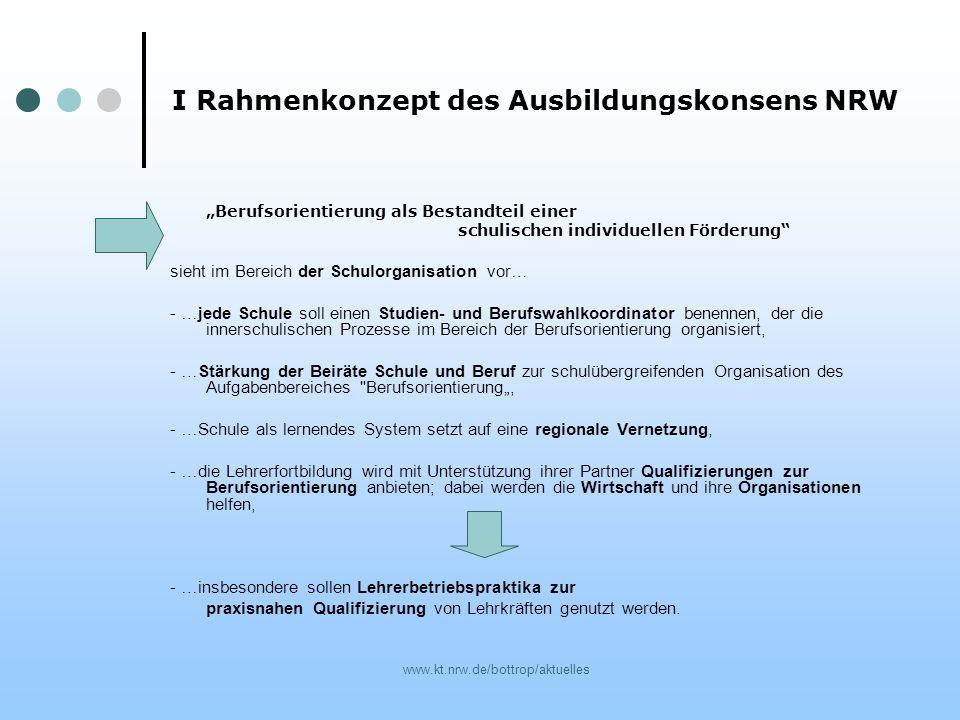 www.kt.nrw.de/bottrop/aktuelles Berufsorientierung als Bestandteil einer schulischen individuellen Förderung sieht im Bereich der Schulorganisation vo