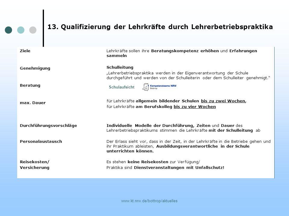 www.kt.nrw.de/bottrop/aktuelles Lehrkräfte sollen ihre Beratungskompetenz erhöhen und Erfahrungen sammeln Schulleitung Lehrerbetriebspraktika werden i