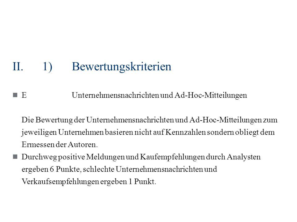 II.1)Bewertungskriterien EUnternehmensnachrichten und Ad-Hoc-Mitteilungen Die Bewertung der Unternehmensnachrichten und Ad-Hoc-Mitteilungen zum jeweiligen Unternehmen basieren nicht auf Kennzahlen sondern obliegt dem Ermessen der Autoren.