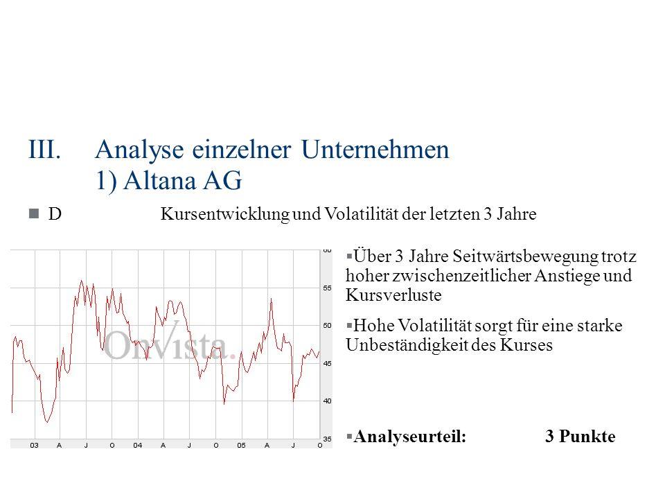 III.Analyse einzelner Unternehmen 1) Altana AG DKursentwicklung und Volatilität der letzten 3 Jahre Über 3 Jahre Seitwärtsbewegung trotz hoher zwischenzeitlicher Anstiege und Kursverluste Hohe Volatilität sorgt für eine starke Unbeständigkeit des Kurses Analyseurteil: 3 Punkte