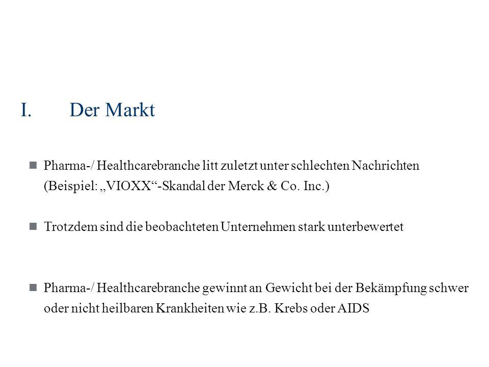 I.Der Markt Pharma-/ Healthcarebranche litt zuletzt unter schlechten Nachrichten (Beispiel: VIOXX-Skandal der Merck & Co.